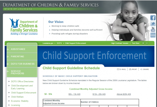 Louisiana Child Support Calculator Guidelines – Louisiana Child Support Worksheet